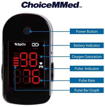 Oximetro Digital ChoiceMMed